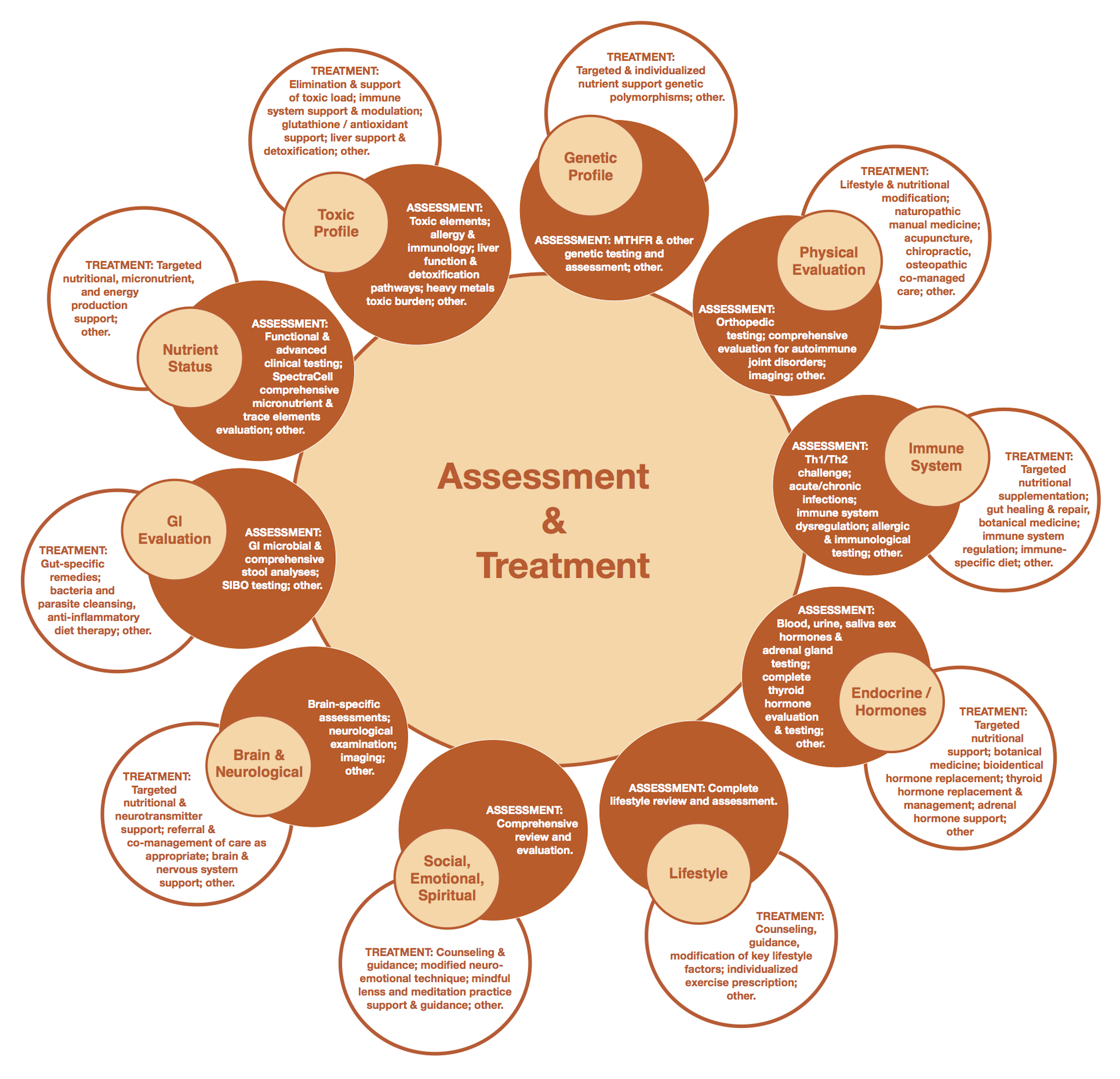 Treatment of autoimmune thyroiditis: the main methods 39